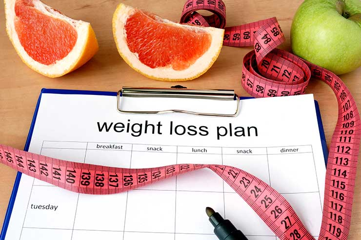 Weight Loss Plan on table surrounded by fruit